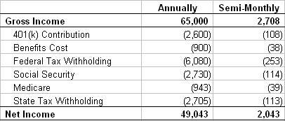 net salary calculator illinois